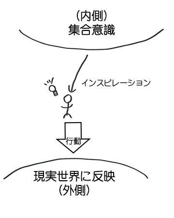 f:id:horiuchiyasutaka:20160818221924p:plain