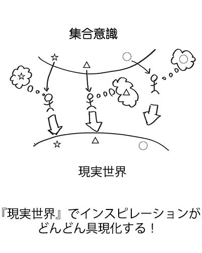 f:id:horiuchiyasutaka:20160818224941p:plain