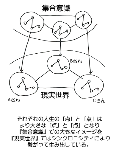 f:id:horiuchiyasutaka:20160818230535p:plain