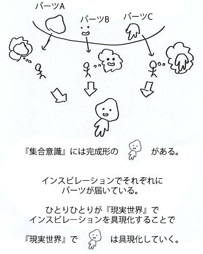 f:id:horiuchiyasutaka:20160818230550p:plain