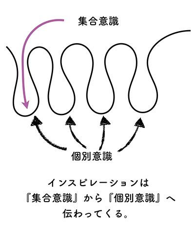 f:id:horiuchiyasutaka:20160820225017p:plain