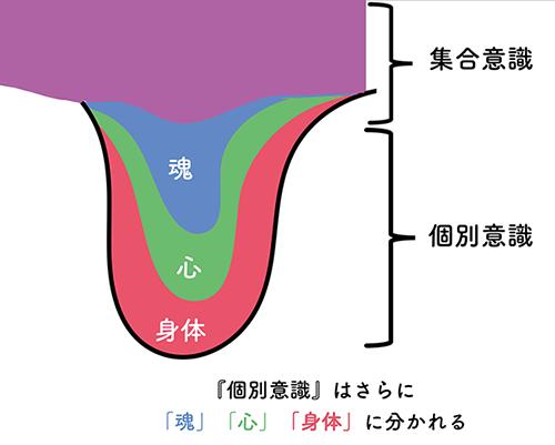 f:id:horiuchiyasutaka:20160820231347p:plain