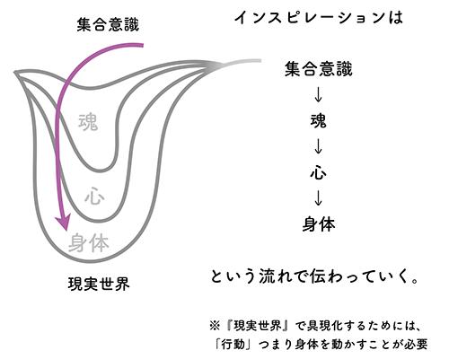 f:id:horiuchiyasutaka:20160820231453p:plain