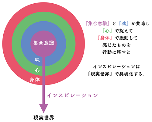 f:id:horiuchiyasutaka:20160820231648p:plain