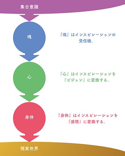 f:id:horiuchiyasutaka:20160820231818p:plain