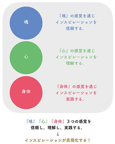 f:id:horiuchiyasutaka:20160820232314p:plain