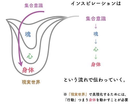 f:id:horiuchiyasutaka:20160821044223p:plain