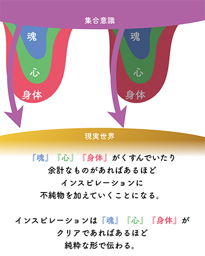 f:id:horiuchiyasutaka:20160823075210p:plain
