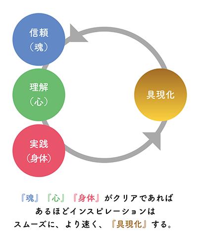 f:id:horiuchiyasutaka:20160823080252p:plain