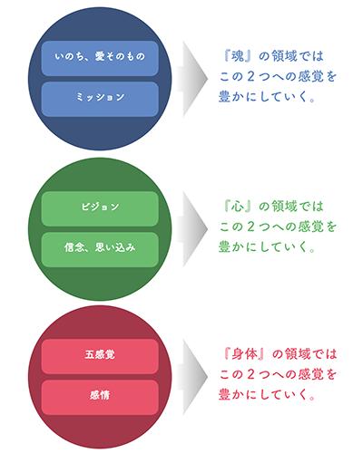 f:id:horiuchiyasutaka:20160823080414p:plain