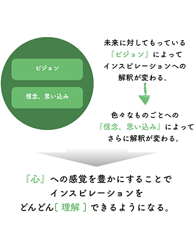 f:id:horiuchiyasutaka:20160823081703p:plain