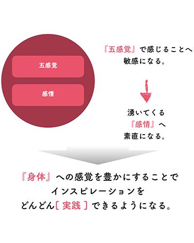 f:id:horiuchiyasutaka:20160823082214p:plain