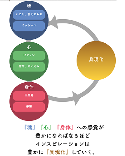 f:id:horiuchiyasutaka:20160823083121p:plain