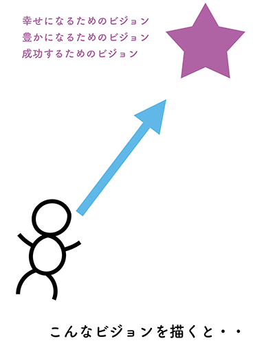 f:id:horiuchiyasutaka:20160828170854p:plain