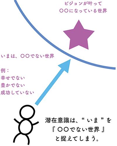 f:id:horiuchiyasutaka:20160828170903p:plain