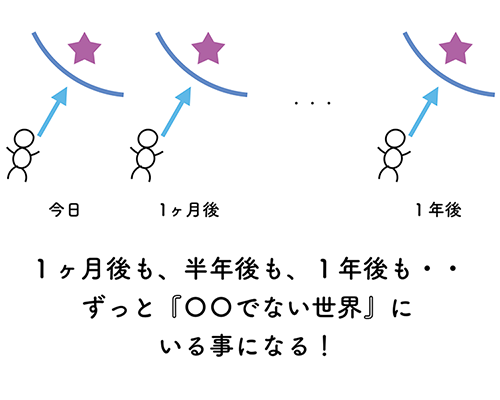 f:id:horiuchiyasutaka:20160828170911p:plain