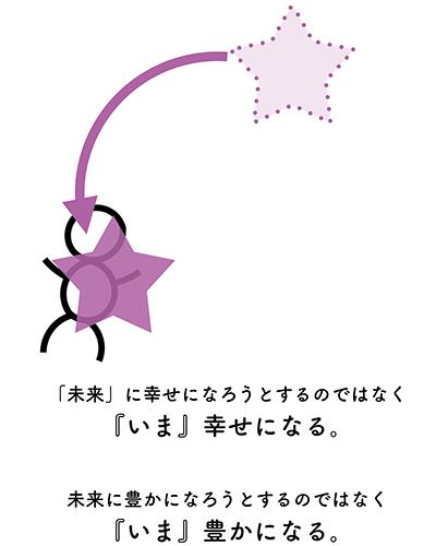 f:id:horiuchiyasutaka:20160828170930p:plain