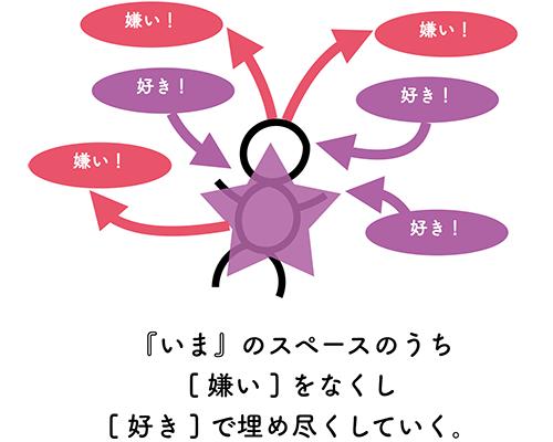 f:id:horiuchiyasutaka:20160828170939p:plain