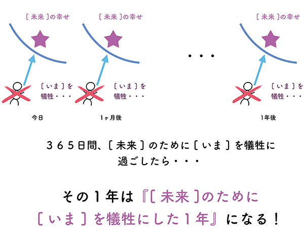 f:id:horiuchiyasutaka:20160828223815p:plain