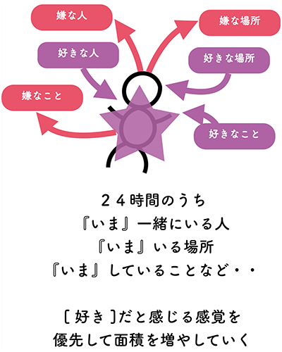 f:id:horiuchiyasutaka:20160828224141p:plain