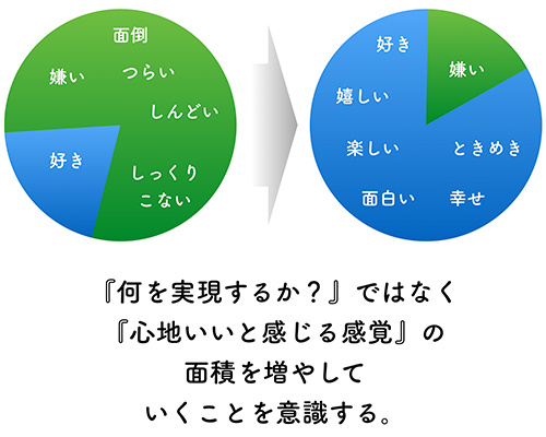 f:id:horiuchiyasutaka:20160828224256p:plain