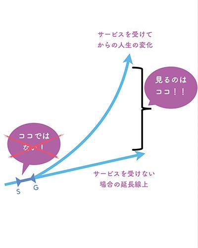 f:id:horiuchiyasutaka:20160907150231j:plain