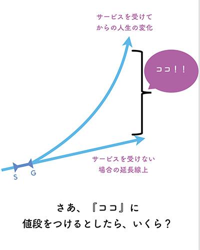 f:id:horiuchiyasutaka:20160907150326j:plain