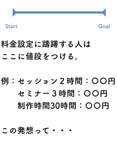 f:id:horiuchiyasutaka:20160922233126j:plain