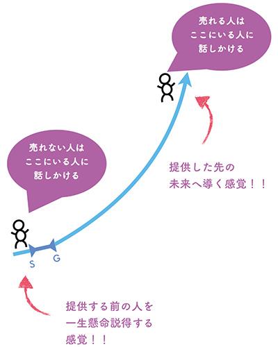 f:id:horiuchiyasutaka:20160923151344j:plain