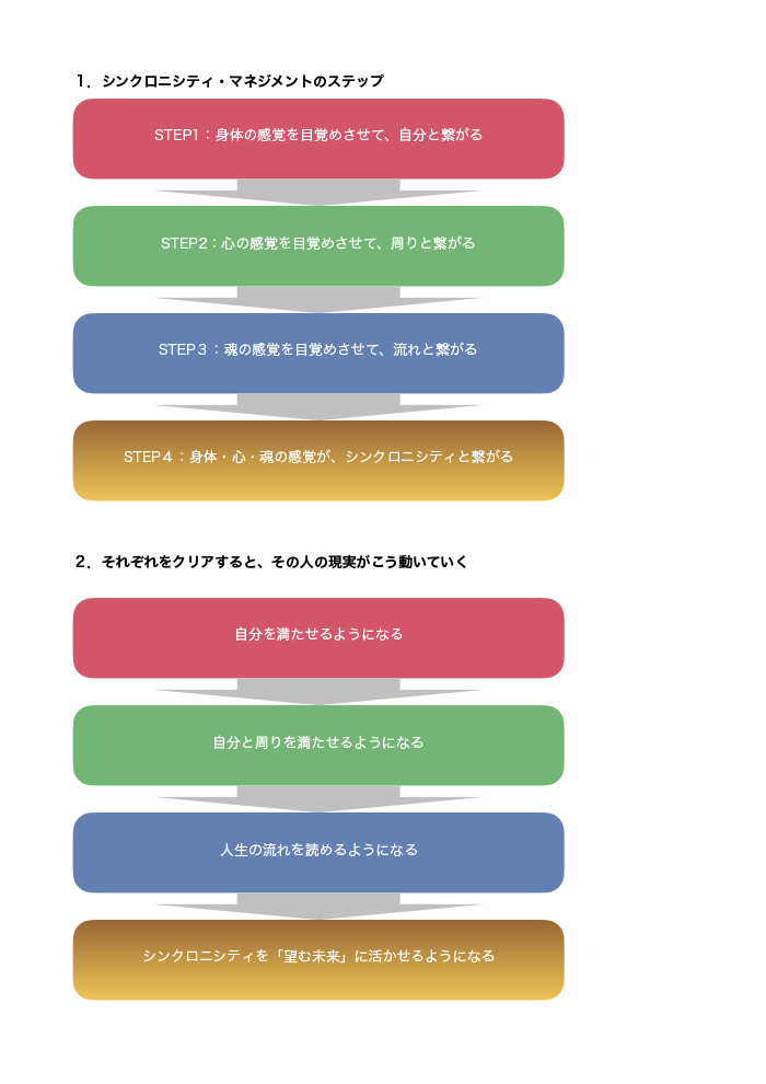 f:id:horiuchiyasutaka:20161023182232p:plain