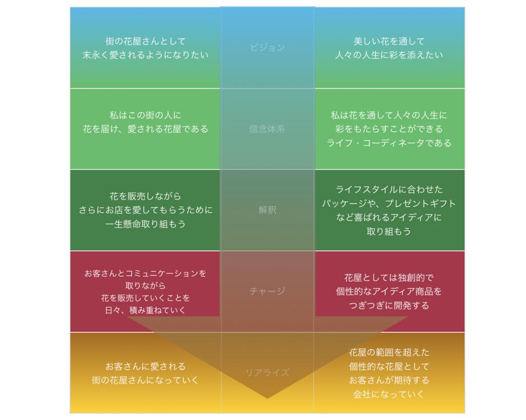 f:id:horiuchiyasutaka:20161108155633j:plain