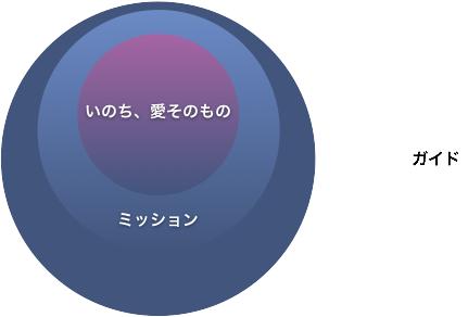 f:id:horiuchiyasutaka:20161118163642p:plain