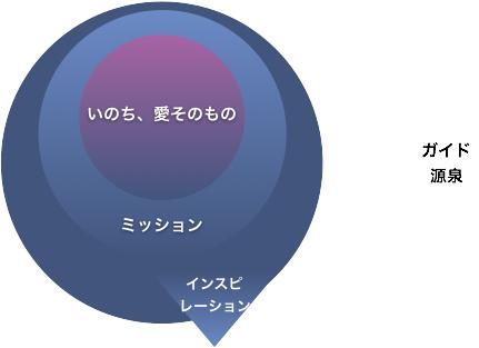 f:id:horiuchiyasutaka:20161118165250p:plain
