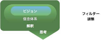 f:id:horiuchiyasutaka:20161118220354p:plain