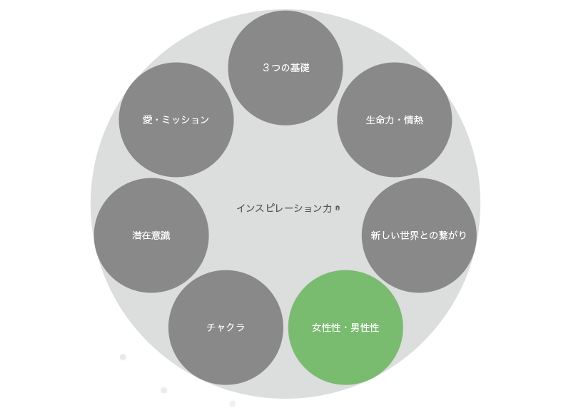 f:id:horiuchiyasutaka:20170128232631p:plain