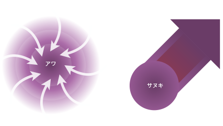f:id:horiuchiyasutaka:20170130002944p:plain