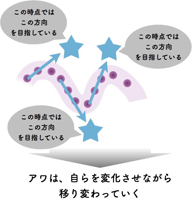 f:id:horiuchiyasutaka:20170130211948p:plain