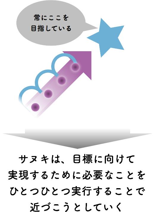 f:id:horiuchiyasutaka:20170130213011p:plain