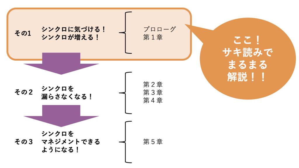 f:id:horiuchiyasutaka:20170513114503p:plain