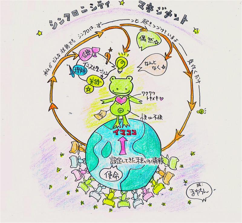 f:id:horiuchiyasutaka:20170531175737j:plain