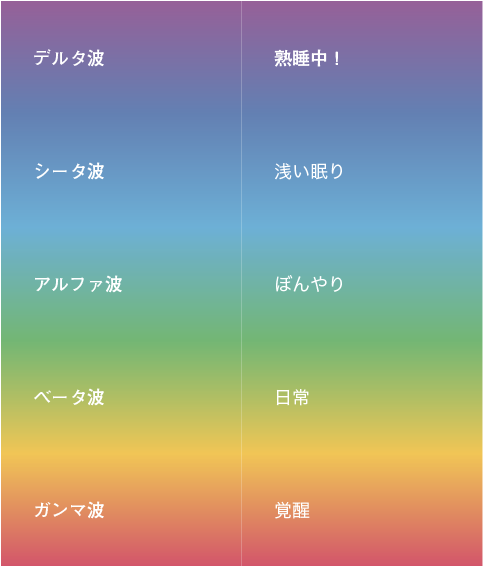 f:id:horiuchiyasutaka:20170830215008p:plain