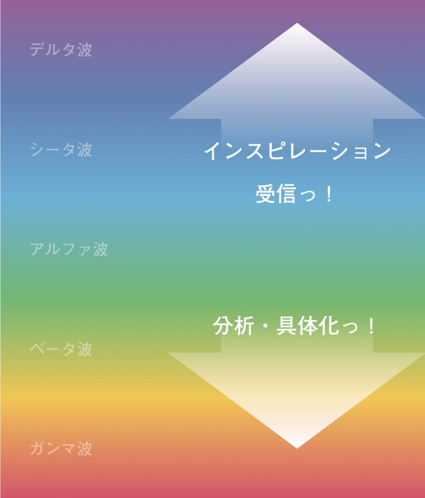 f:id:horiuchiyasutaka:20170830223543p:plain