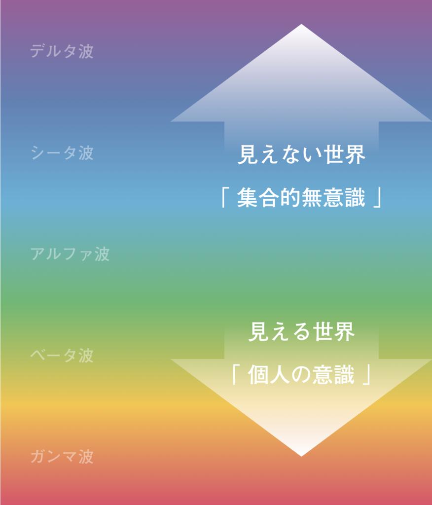 f:id:horiuchiyasutaka:20170830224547p:plain