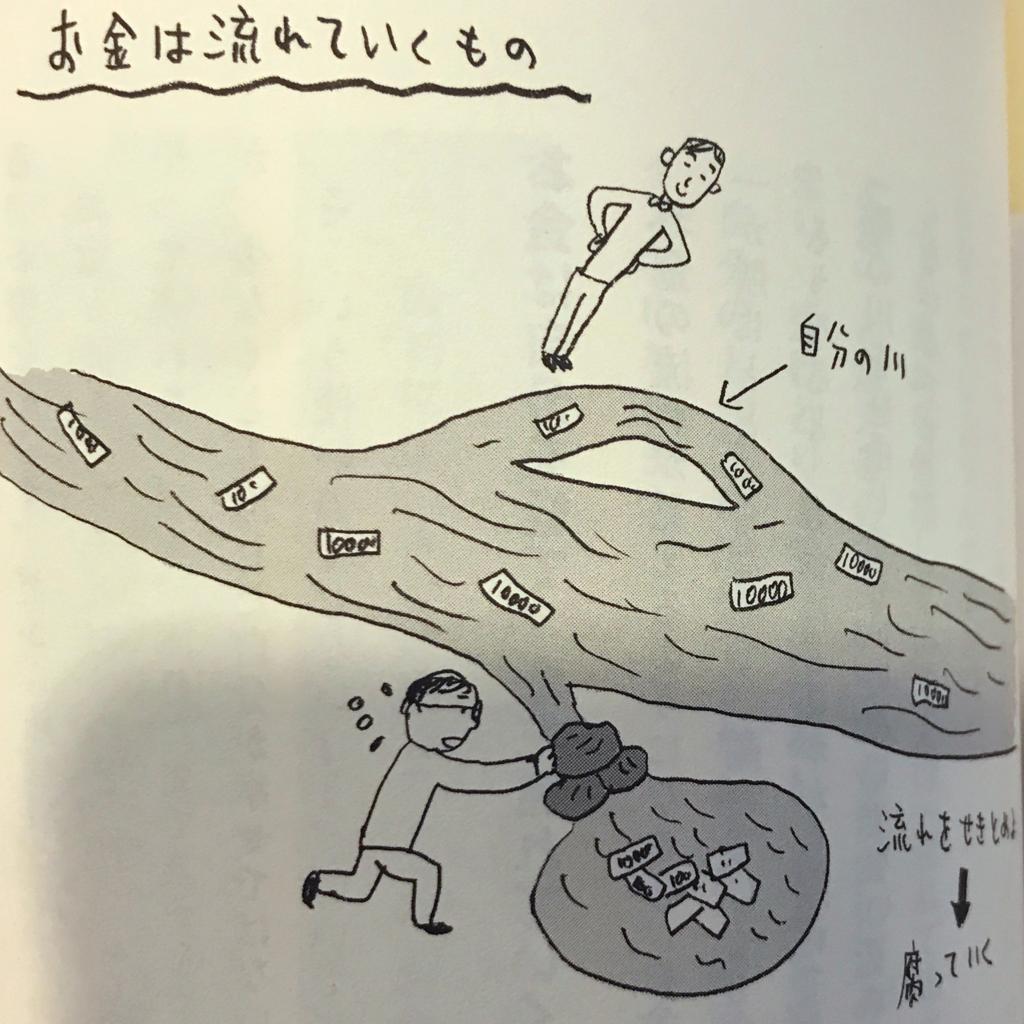 f:id:horiuchiyasutaka:20171009202753p:plain