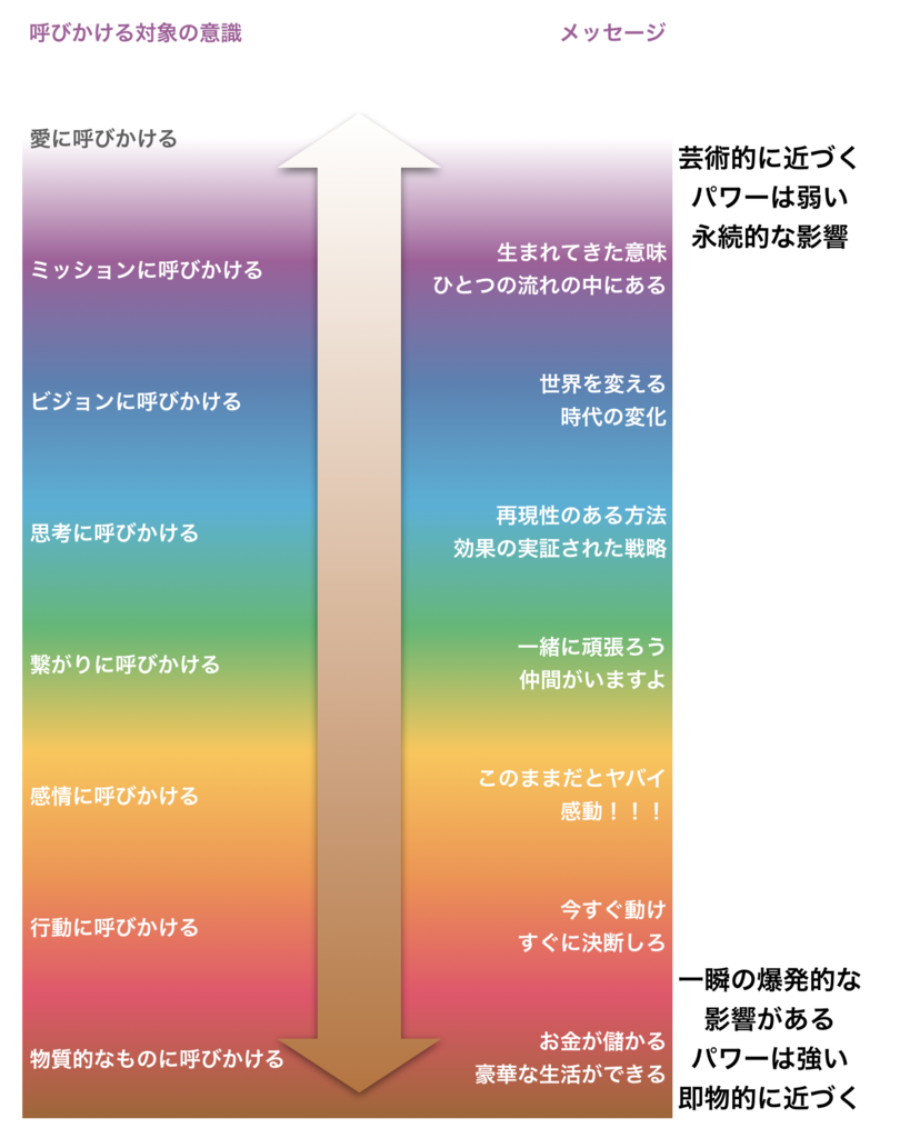 f:id:horiuchiyasutaka:20171012003147p:plain