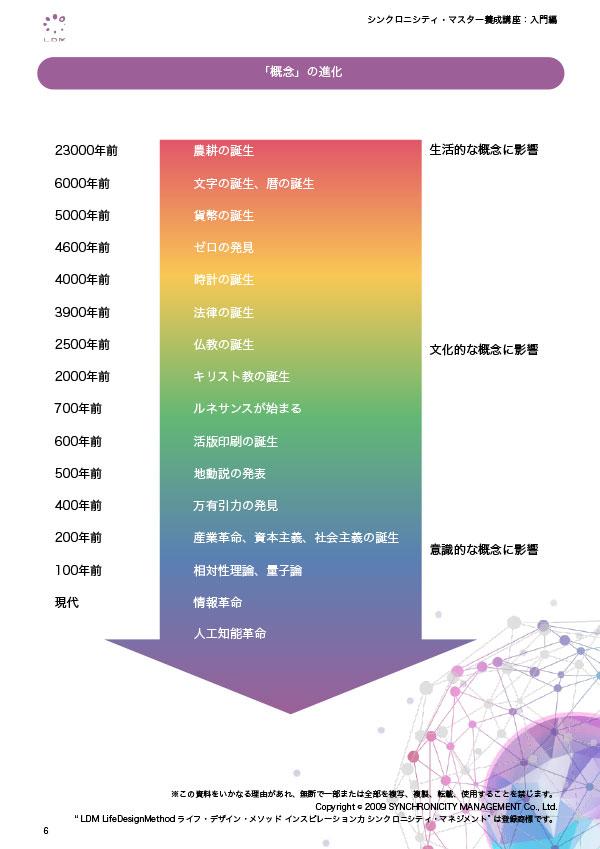 f:id:horiuchiyasutaka:20180104215020j:plain