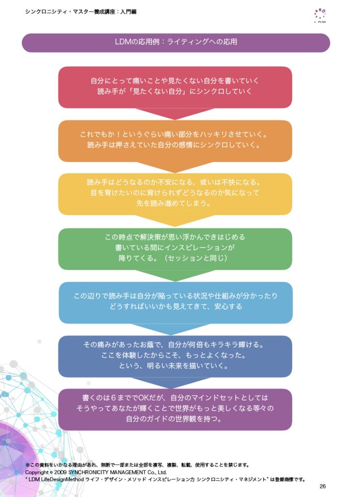 f:id:horiuchiyasutaka:20180202103258p:plain