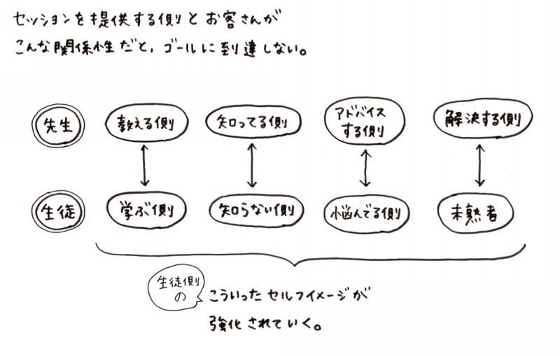 f:id:horiuchiyasutaka:20180522203452p:plain