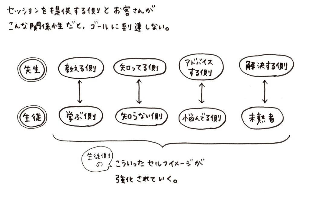f:id:horiuchiyasutaka:20180522212836p:plain