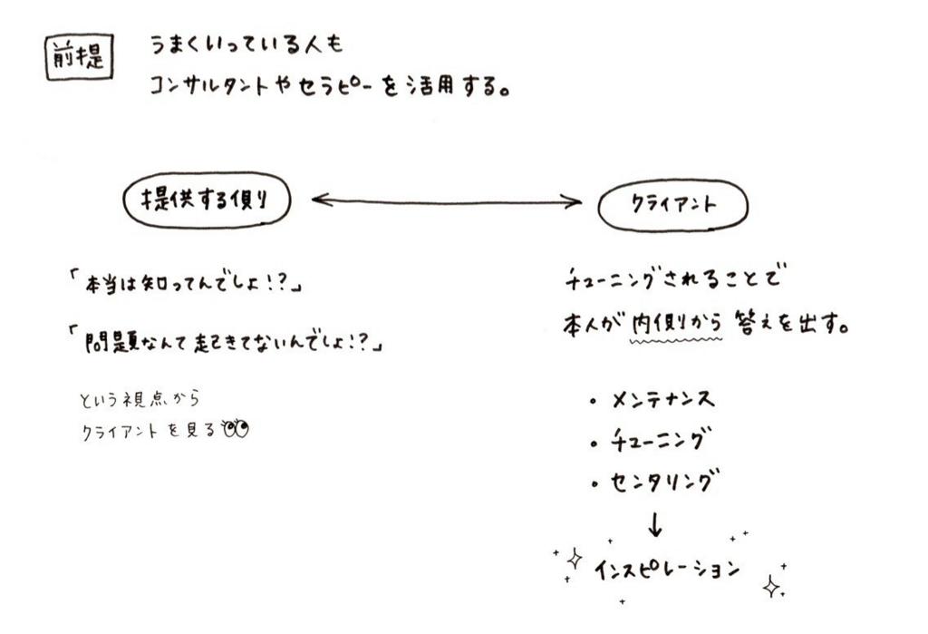 f:id:horiuchiyasutaka:20180522212903p:plain